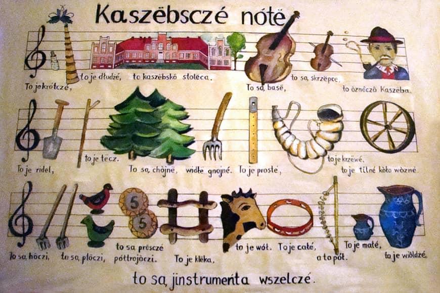 Tablica z Kaszubskimi nutami w zasobach Muzeum Piśmiennictwa i Muzyki Kaszubsko-Pomorskiej w Wejherowie. Blog SunSeasons24